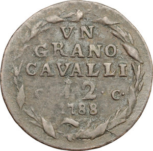 Reverse image of coin 200