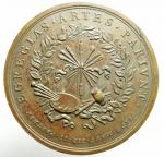 reverse: Medaglie. Città di Roma. Accademia delle Belle Arti Facciata del Palazzo. Diametro 58,00 mm. Ae. SPL.\\